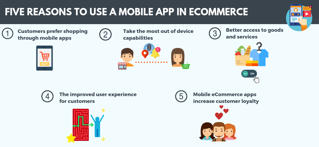 Five reasons to use a mobile app in eCommercep