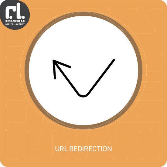 Easy URL redirection の画像