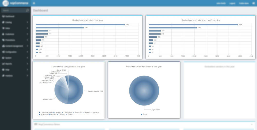 Picture of Dashboards - charts and reports (nop4you.com)
