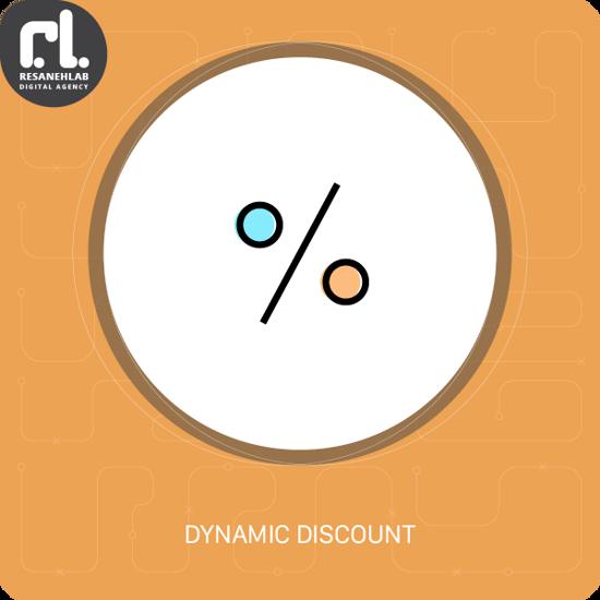 图片 Advance Discount Rule