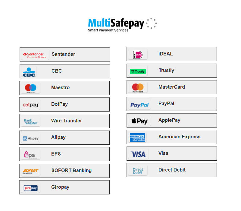 Picture of MultiSafepay Payment Plugin