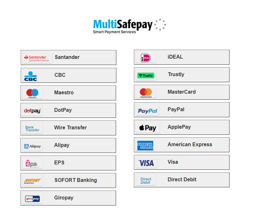 图片 MultiSafepay Payment Plugin