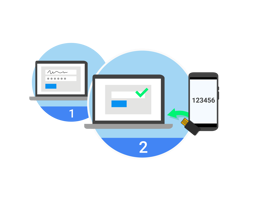 Изображение Multi-factor authentication (google authenticator)