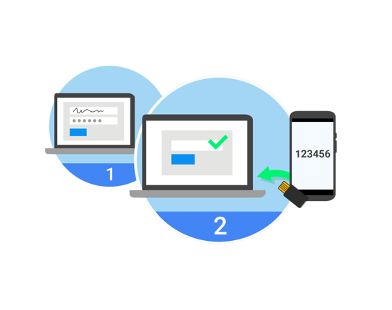 Picture of Multi-factor authentication (google authenticator)